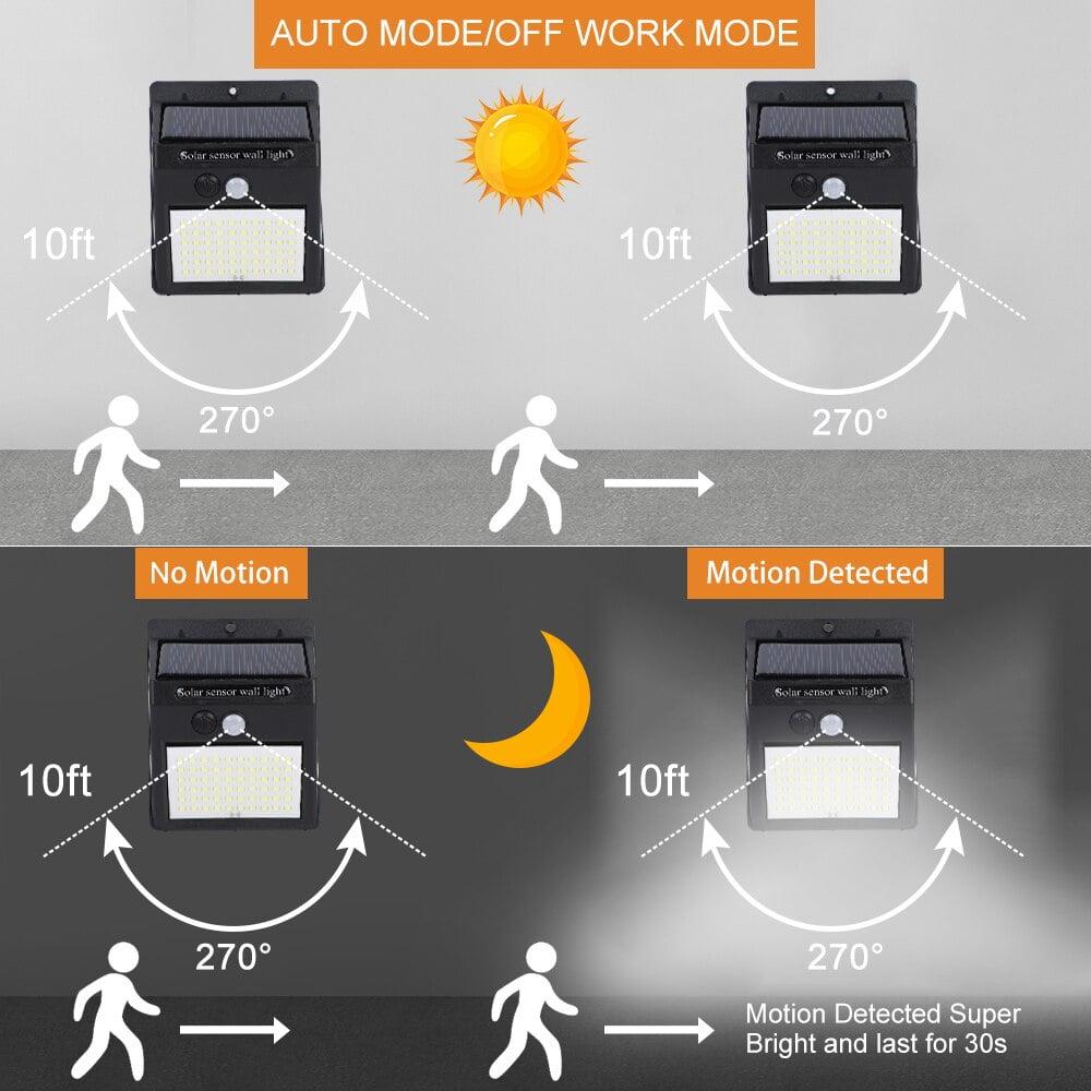 1/2/4pcs 140 LED Outdoor Solar Light PIR Motion Sensor Wall Light Waterproof Solar Lamp Solar Powered Sunlight Garden Decoration