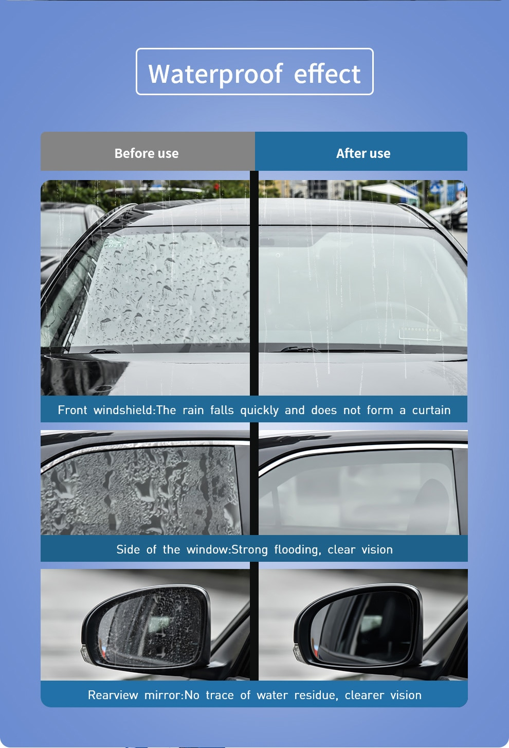 Car Window Glass Rainproof Agent 100ml Hydrophobic Auto Windshield Rearview Mirror Waterproof Car Care Accessories